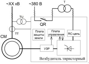 схема тиристорного возбудителя ТЕ8
